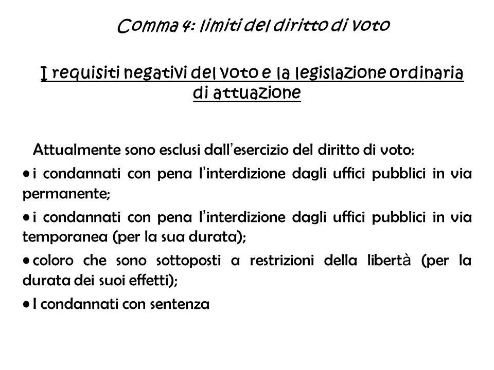 Comma 4: limiti del diritto di voto
