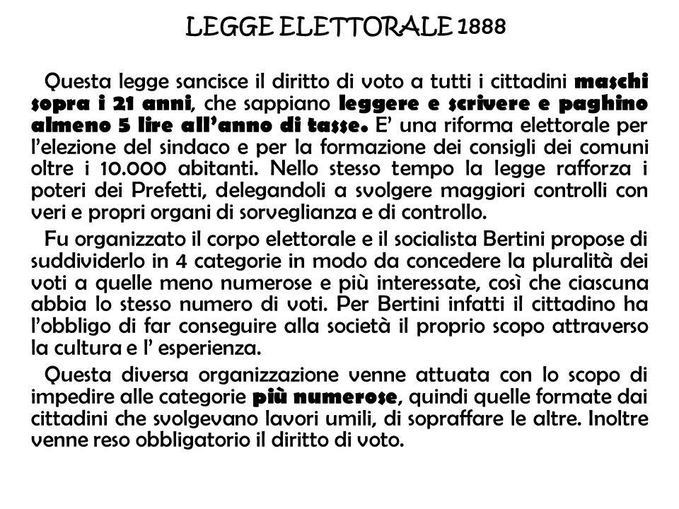 LEGGE ELETTORALE 1888