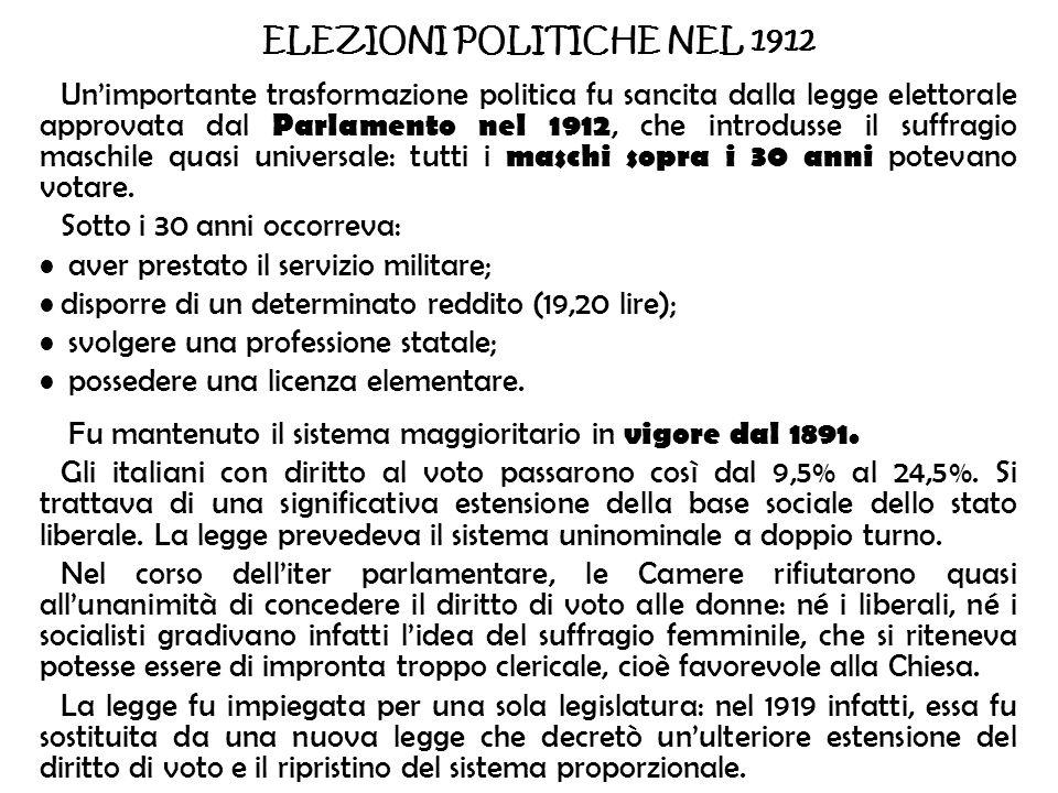 ELEZIONI POLITICHE NEL 1912