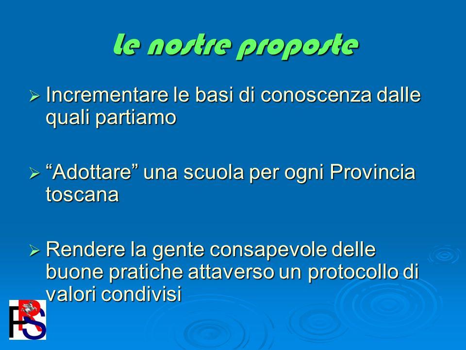Le nostre proposte Incrementare le basi di conoscenza dalle quali partiamo. Adottare una scuola per ogni Provincia toscana.