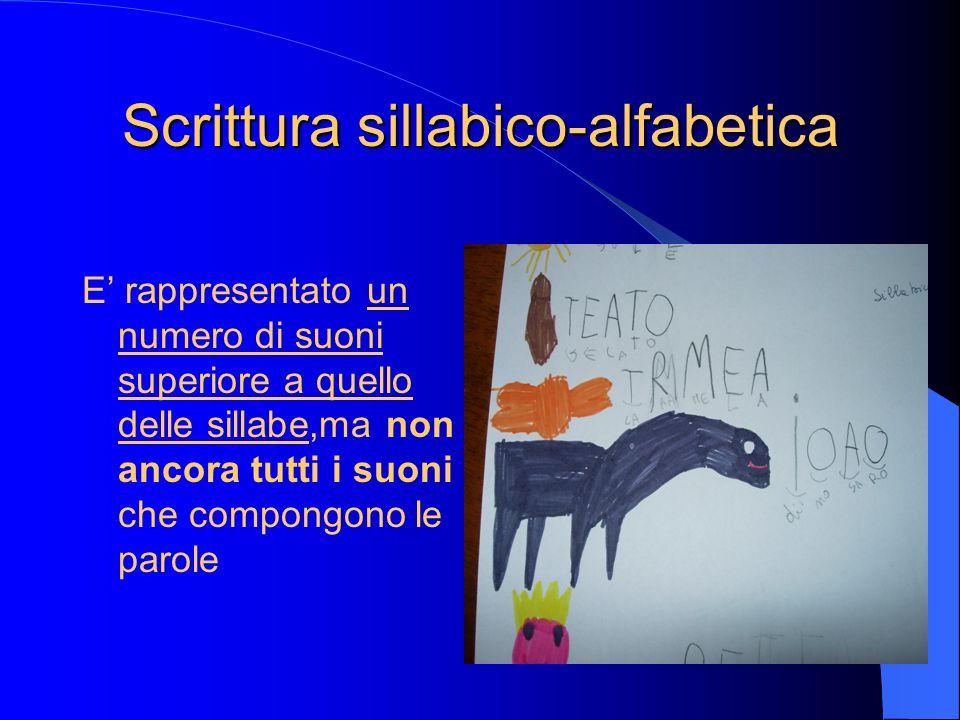 Scrittura sillabico-alfabetica