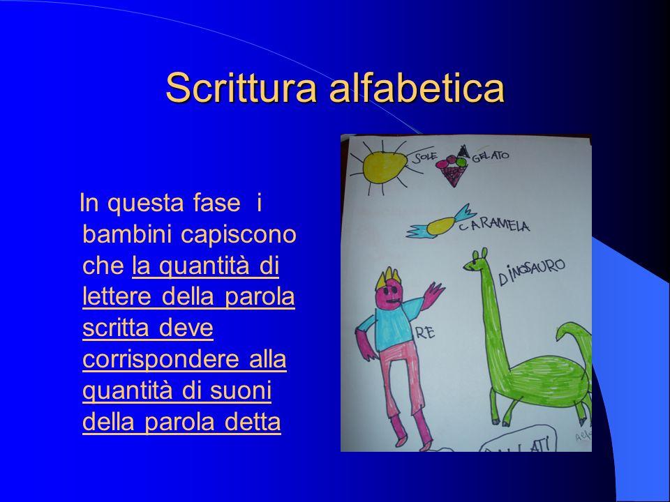 Scrittura alfabetica
