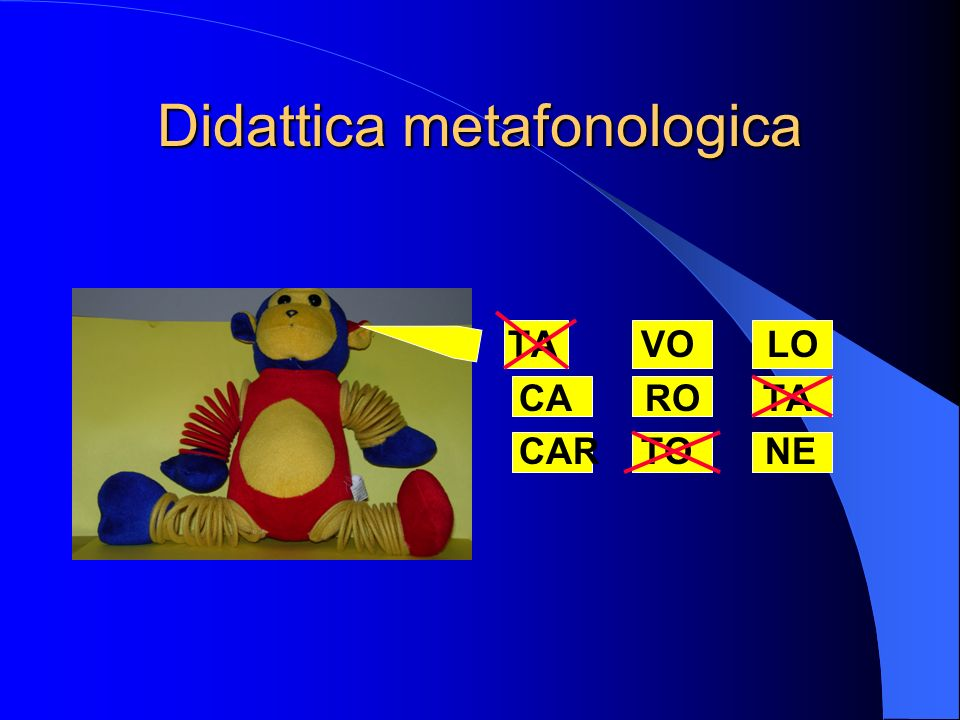 Didattica metafonologica
