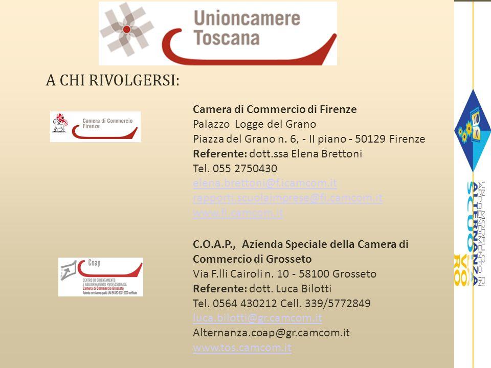 A CHI RIVOLGERSI:Camera di Commercio di Firenze Palazzo Logge del Grano.