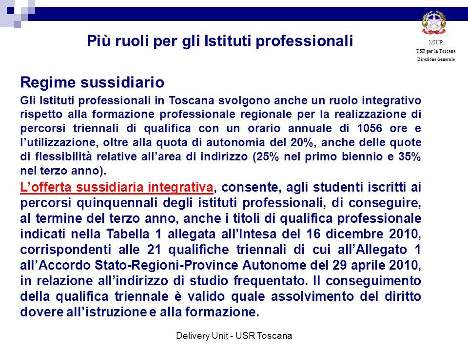 Più ruoli per gli Istituti professionali