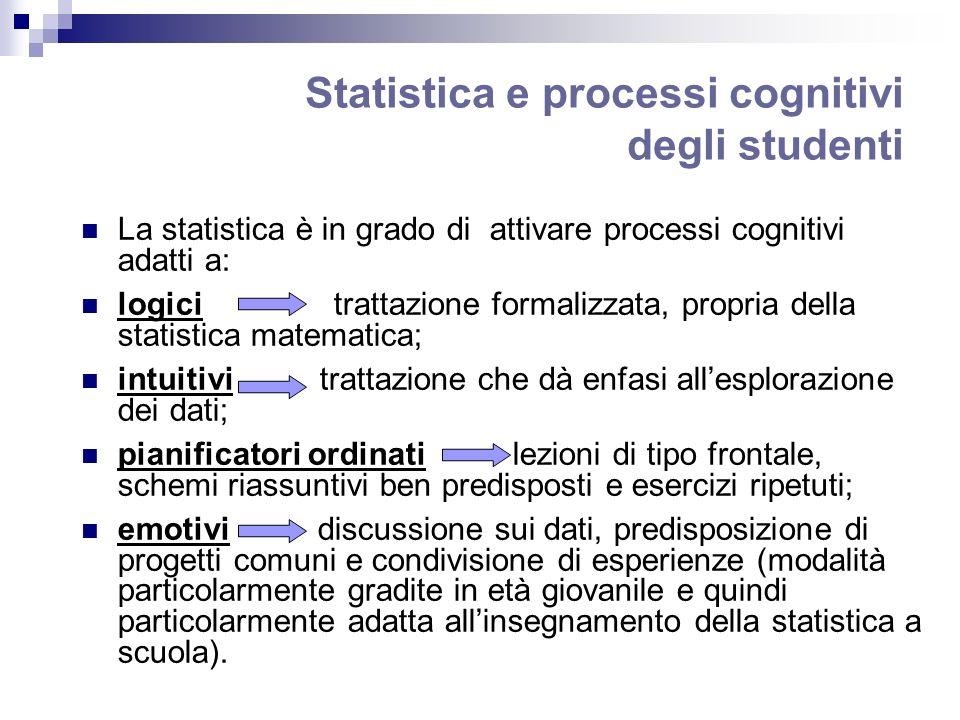 Statistica e processi cognitivi degli studenti