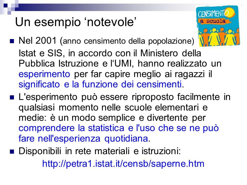 Un esempio 'notevole' Nel 2001 (anno censimento della popolazione)