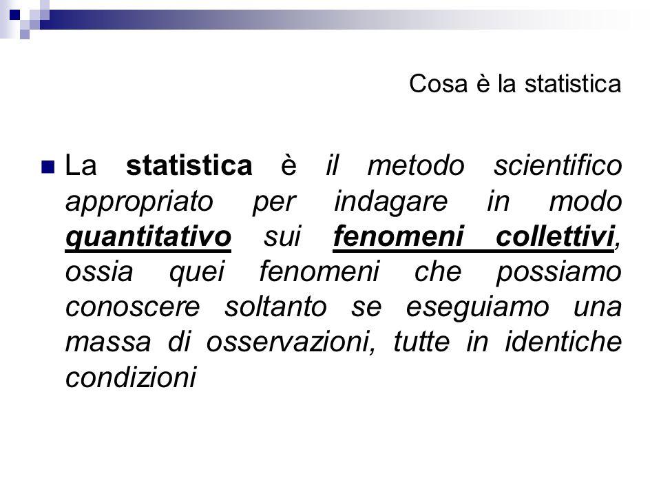 Cosa è la statistica