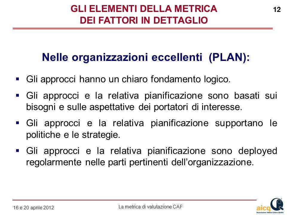 Nelle organizzazioni eccellenti (PLAN):