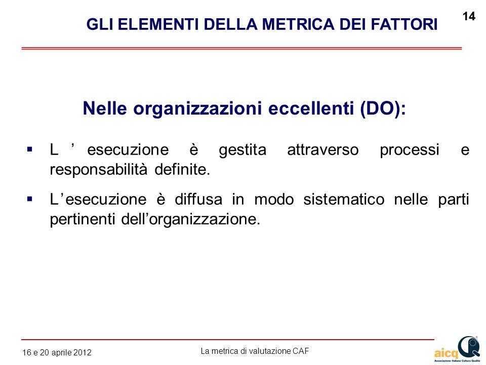 Nelle organizzazioni eccellenti (DO):