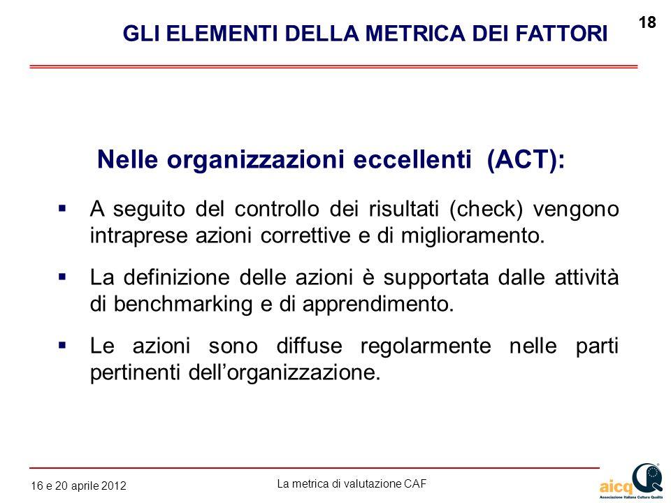 Nelle organizzazioni eccellenti (ACT):