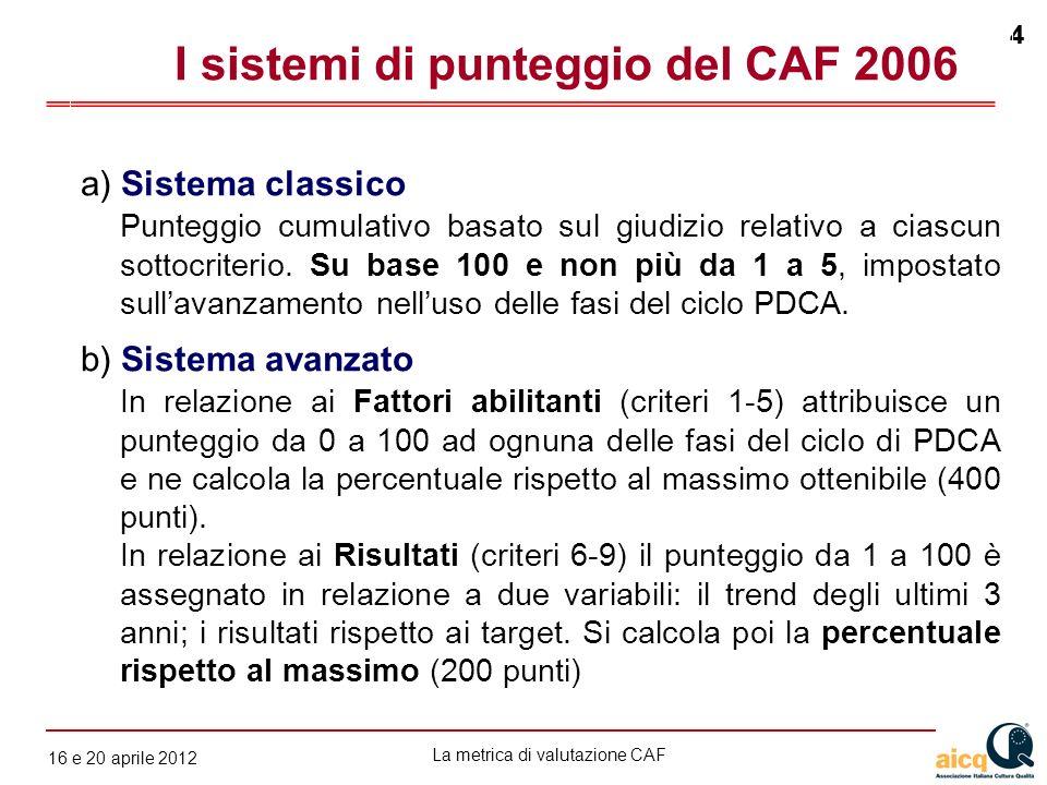I sistemi di punteggio del CAF 2006
