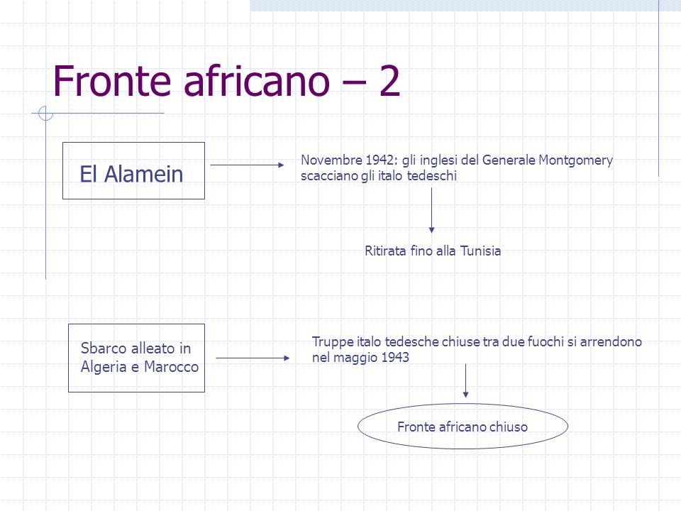 Fronte africano – 2 El Alamein Sbarco alleato in Algeria e Marocco
