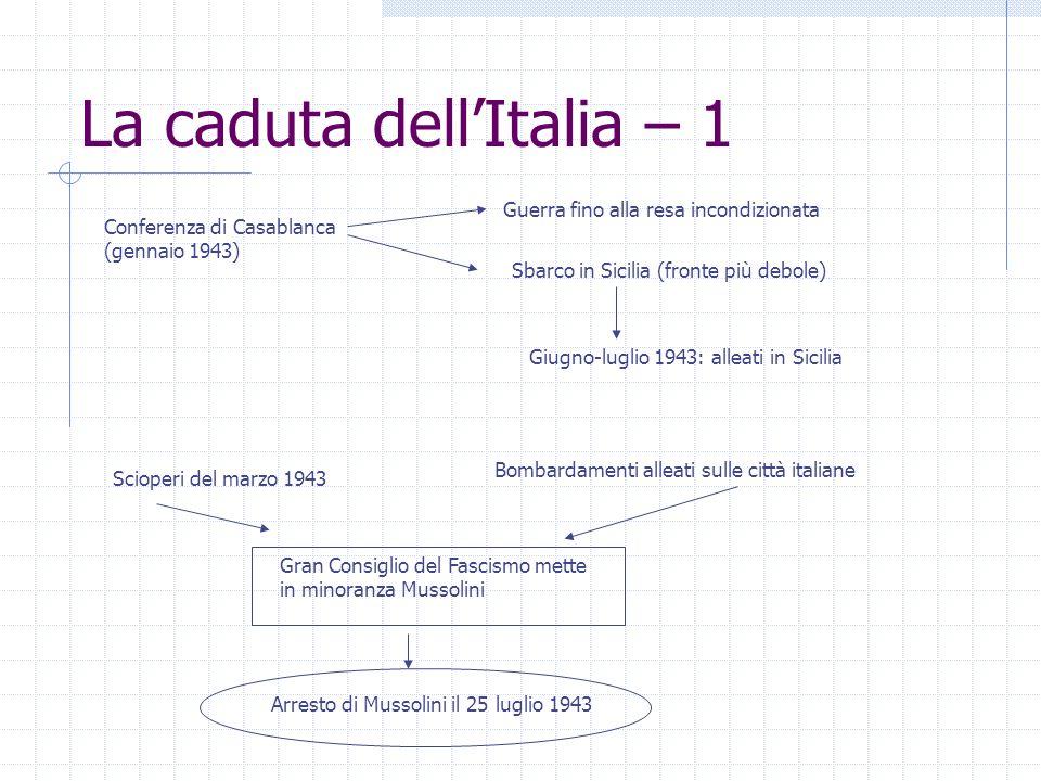 La caduta dell'Italia – 1