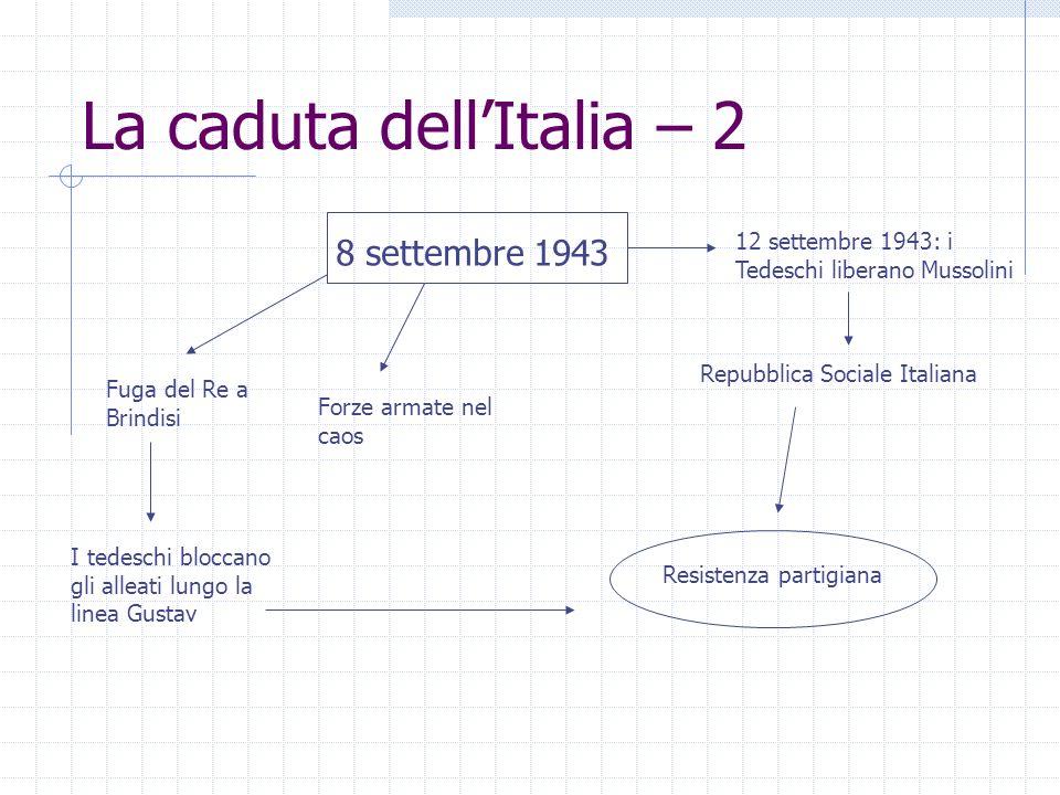 La caduta dell'Italia – 2