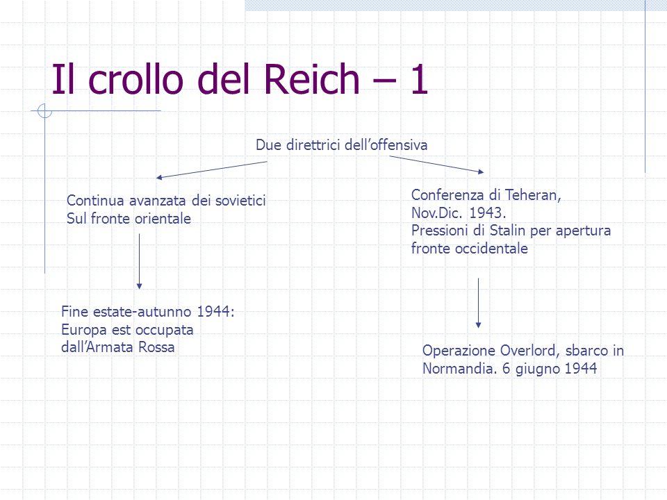 Il crollo del Reich – 1 Due direttrici dell'offensiva