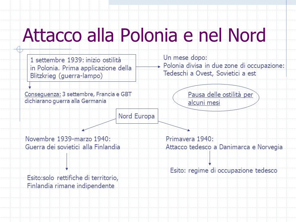 Attacco alla Polonia e nel Nord