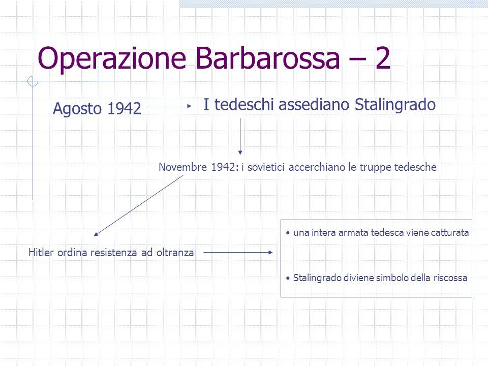 Operazione Barbarossa – 2