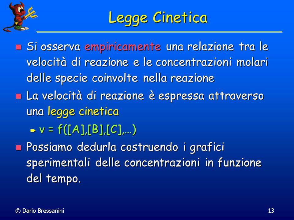 Legge Cinetica Si osserva empiricamente una relazione tra le velocità di reazione e le concentrazioni molari delle specie coinvolte nella reazione.