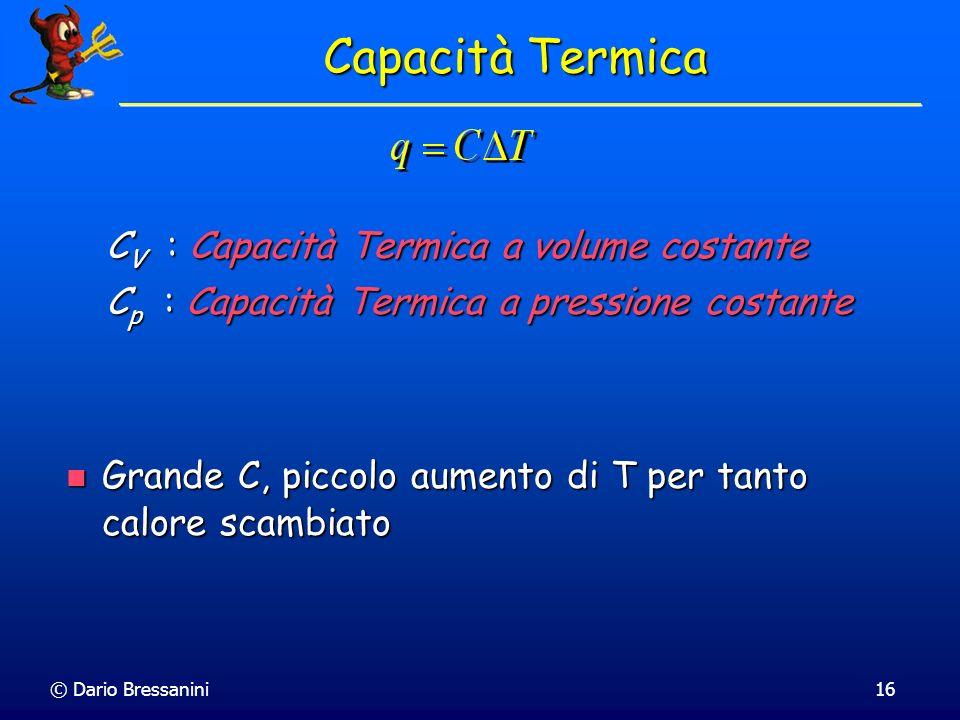 Capacità Termica CV : Capacità Termica a volume costante