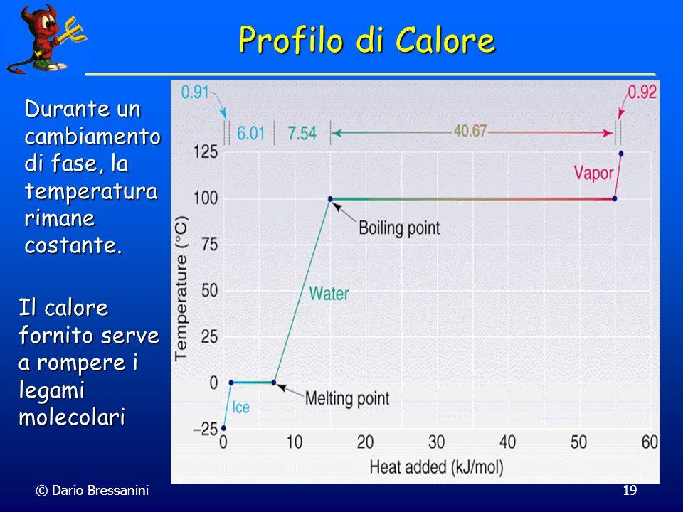 Profilo di Calore Durante un cambiamento di fase, la temperatura rimane costante. Il calore fornito serve a rompere i legami molecolari.