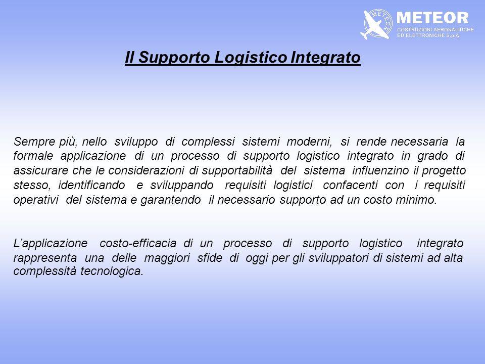 Il Supporto Logistico Integrato
