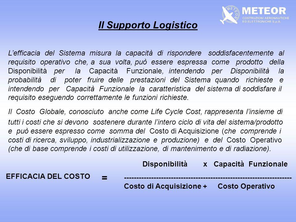Il Supporto Logistico =