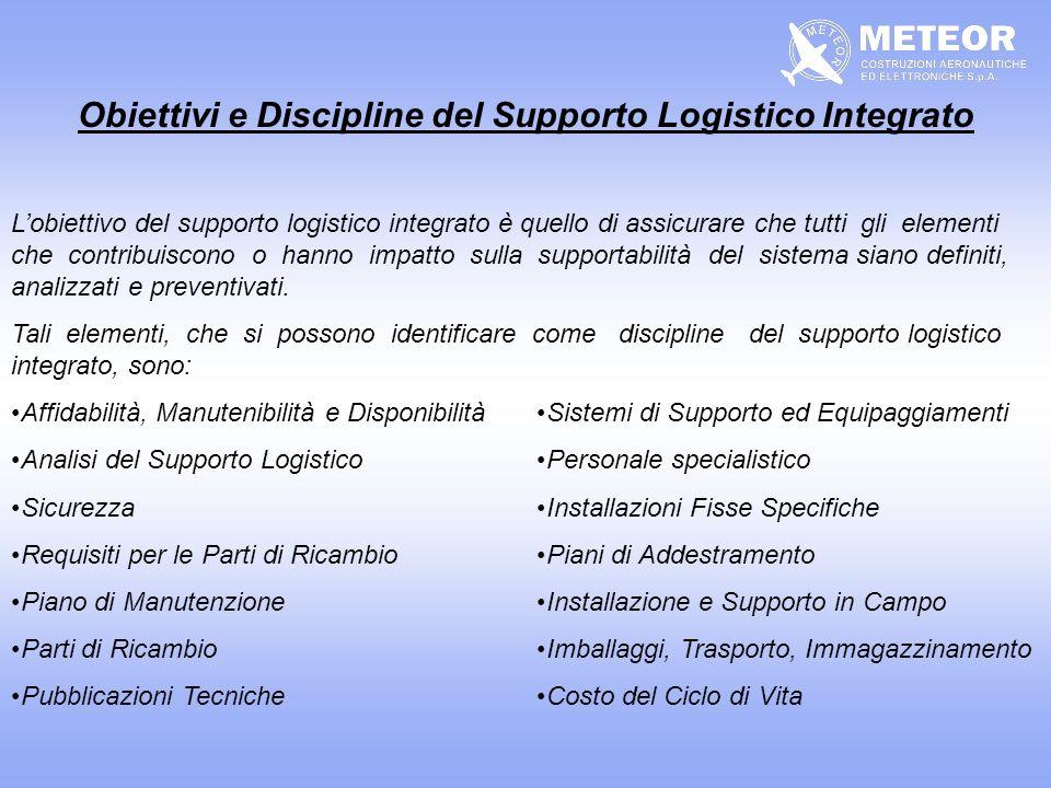 Obiettivi e Discipline del Supporto Logistico Integrato