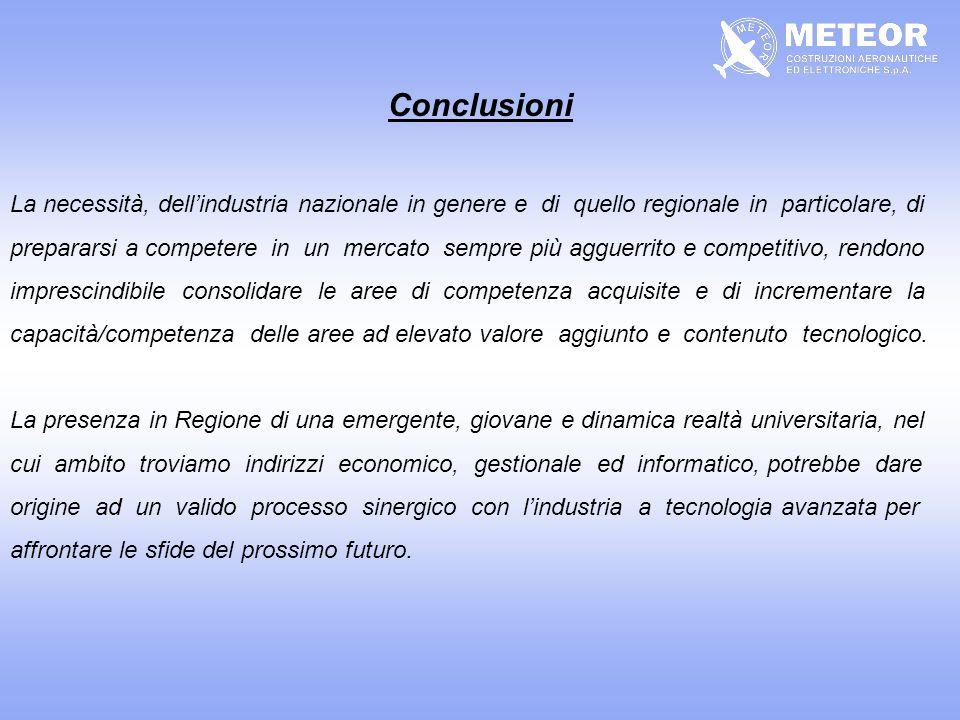 Conclusioni La necessità, dell'industria nazionale in genere e di quello regionale in particolare, di.