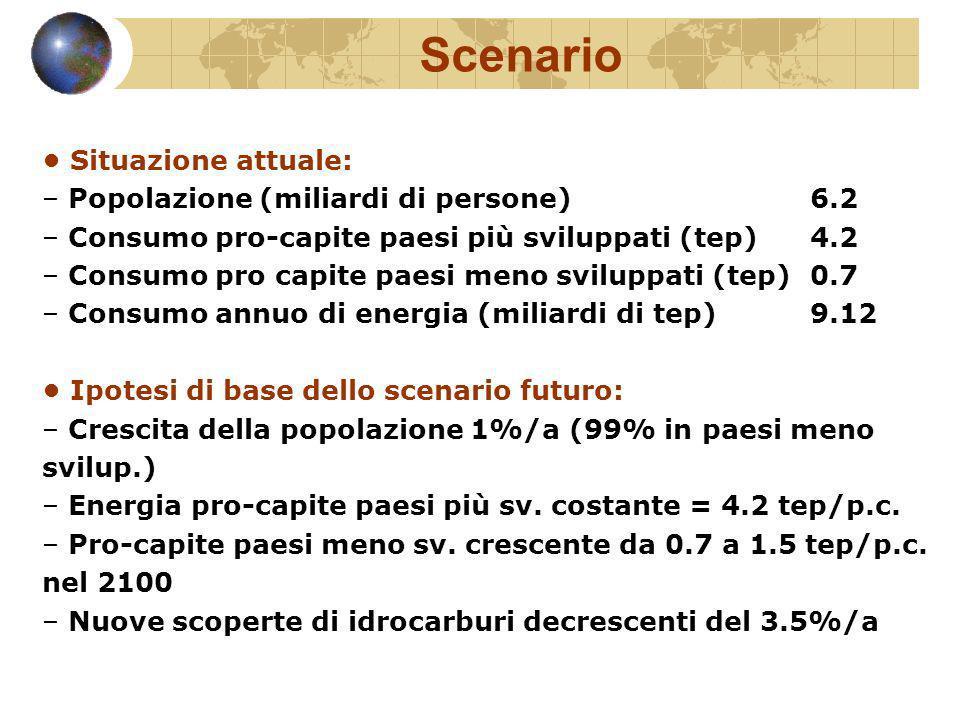 Scenario • Situazione attuale: – Popolazione (miliardi di persone) 6.2