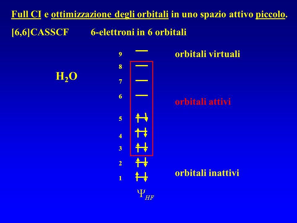 Full CI e ottimizzazione degli orbitali in uno spazio attivo piccolo.