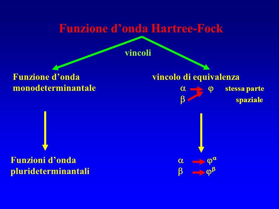 Funzione d'onda Hartree-Fock