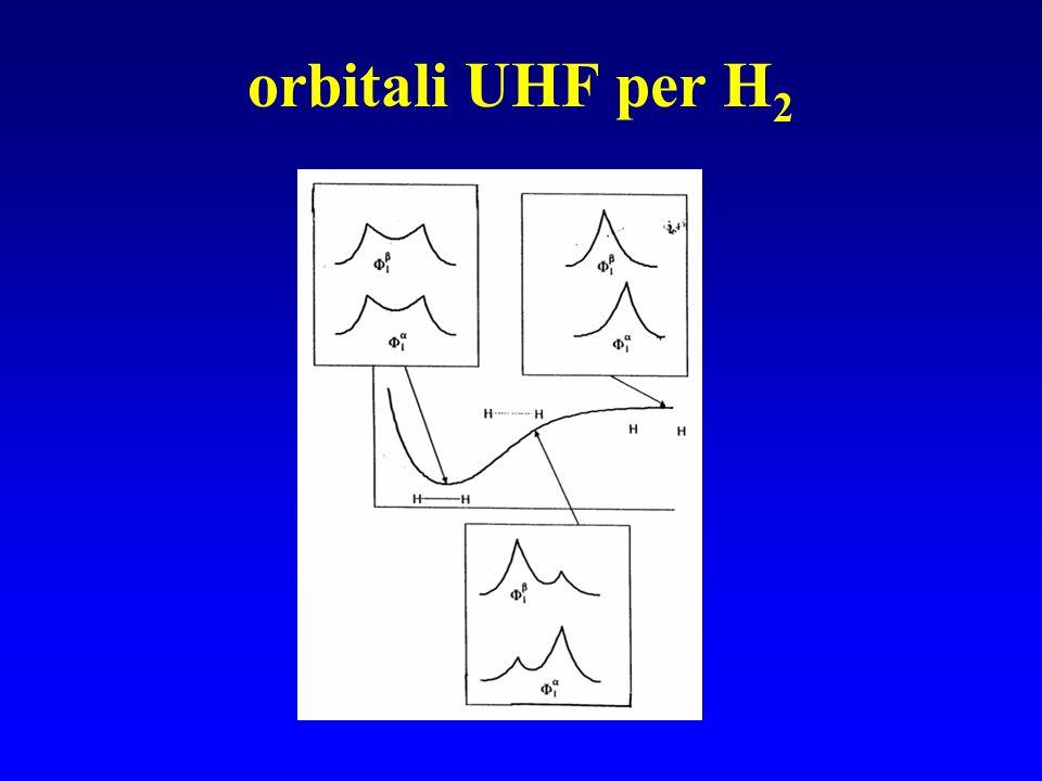 orbitali UHF per H2