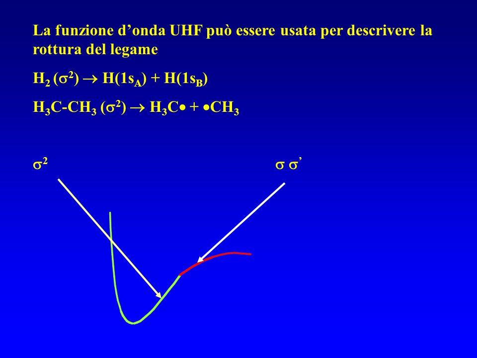 La funzione d'onda UHF può essere usata per descrivere la rottura del legame