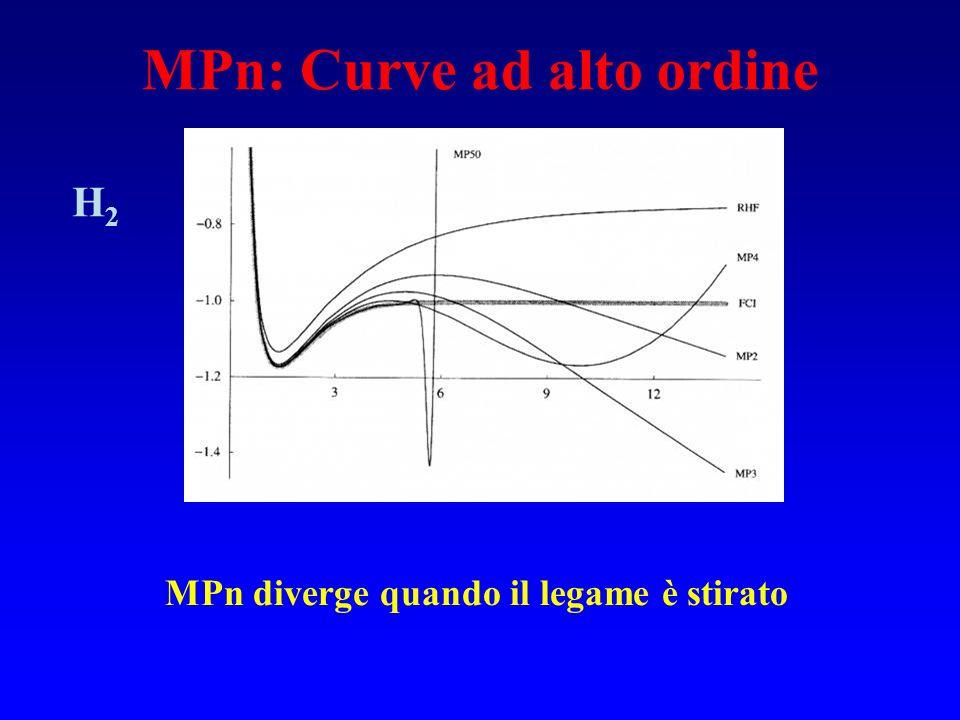 MPn: Curve ad alto ordine