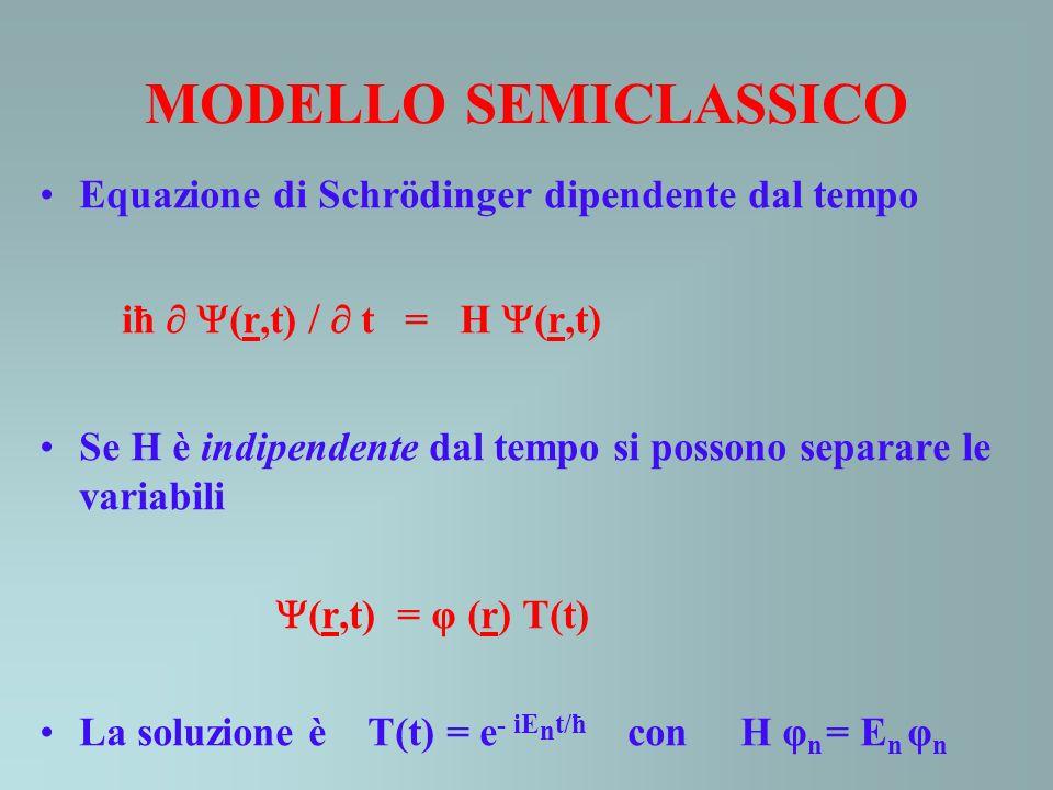 MODELLO SEMICLASSICO iħ  (r,t)   t = H (r,t)