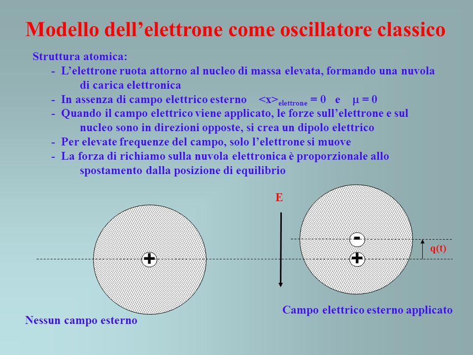 Modello dell'elettrone come oscillatore classico