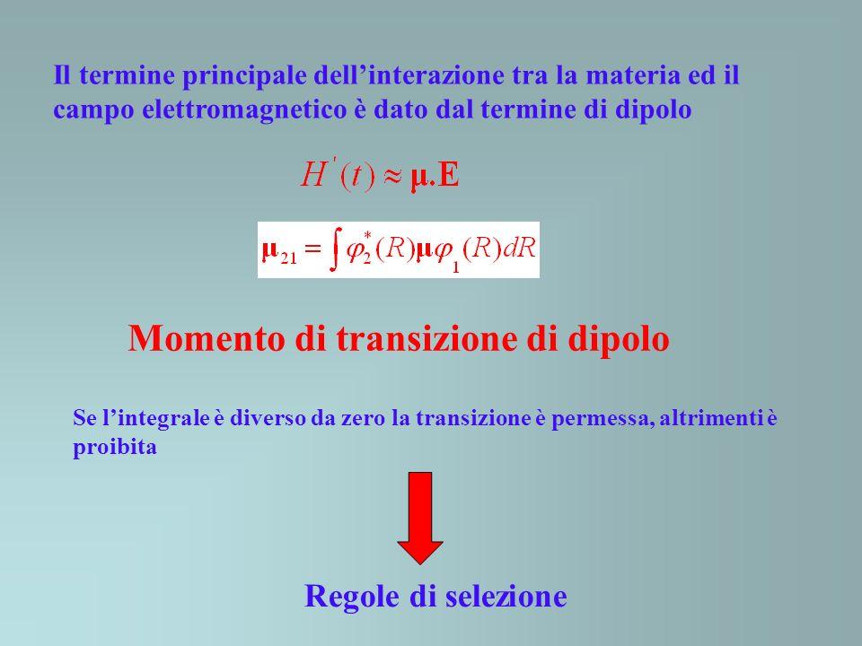 Momento di transizione di dipolo