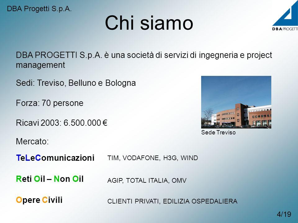 DBA Progetti S.p.A. Chi siamo. DBA PROGETTI S.p.A. è una società di servizi di ingegneria e project management.