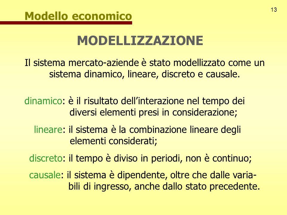 MODELLIZZAZIONE Modello economico