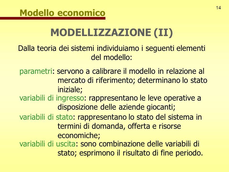 Dalla teoria dei sistemi individuiamo i seguenti elementi del modello: