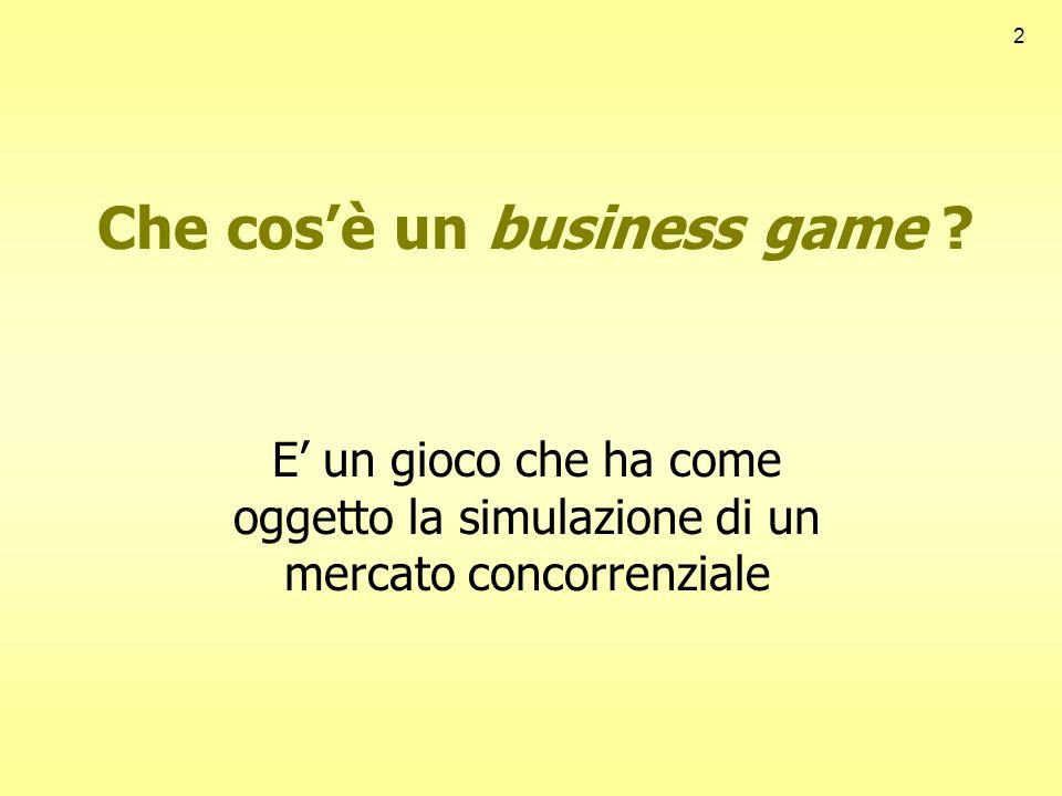Che cos'è un business game