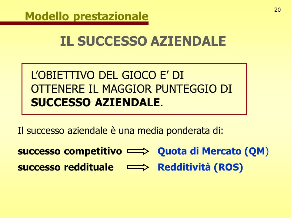 IL SUCCESSO AZIENDALE Modello prestazionale