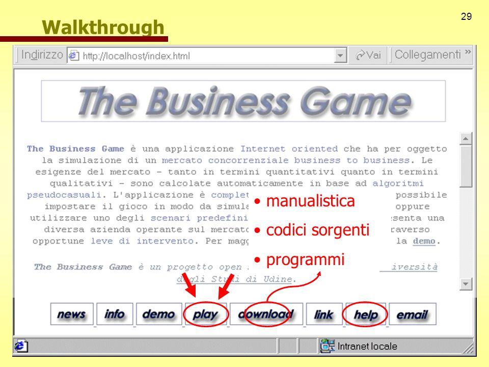 Walkthrough manualistica codici sorgenti programmi