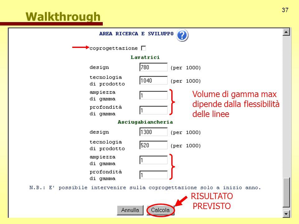 Walkthrough Volume di gamma max dipende dalla flessibilità delle linee