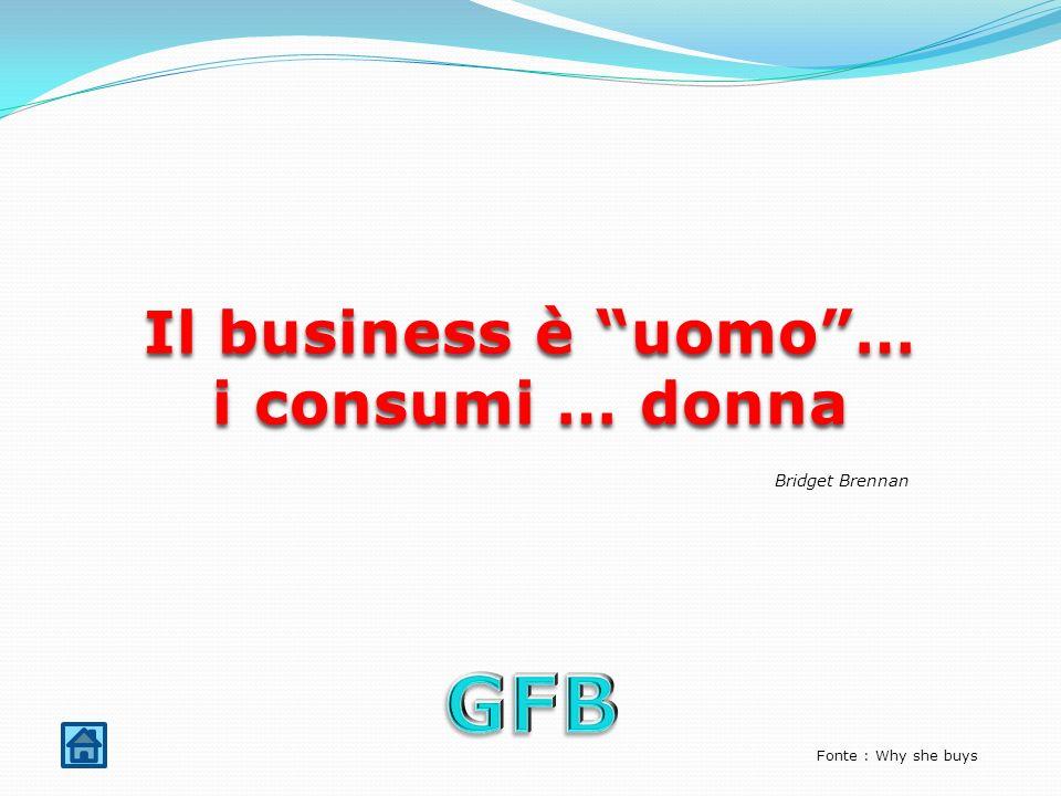 GFB Il business è uomo … i consumi … donna Bridget Brennan