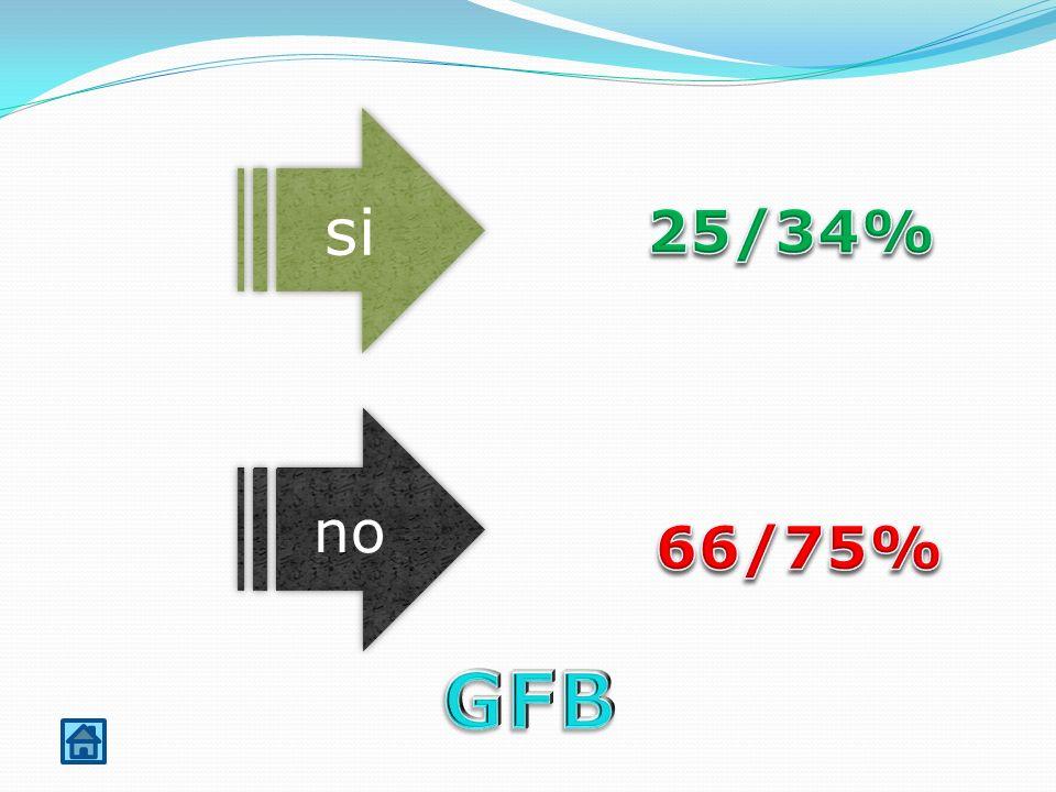 si 25/34% no 66/75% GFB