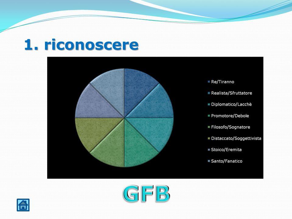 1. riconoscere GFB
