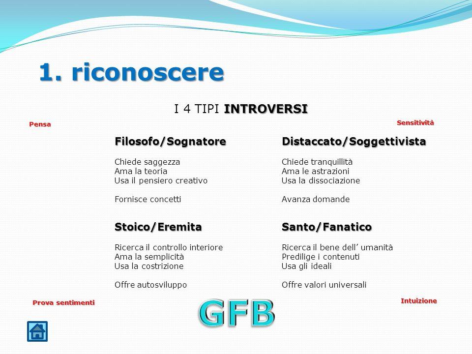 GFB 1. riconoscere I 4 TIPI INTROVERSI Filosofo/Sognatore