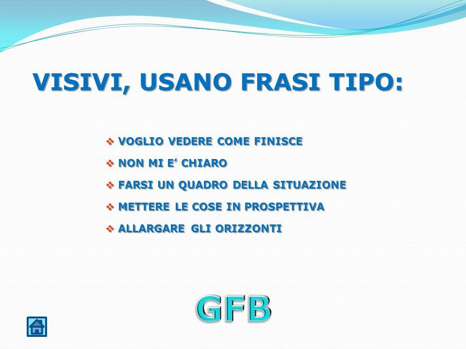 GFB VISIVI, USANO FRASI TIPO: VOGLIO VEDERE COME FINISCE